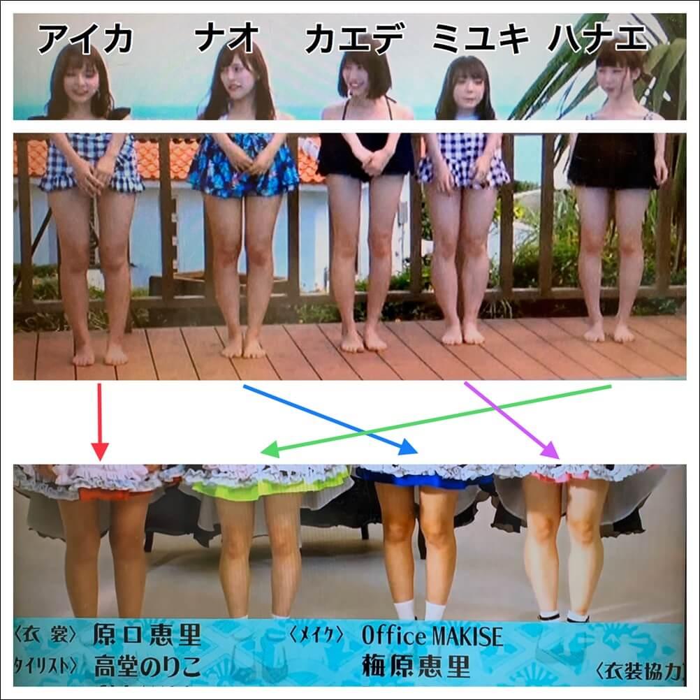 モンスターアイドル、最終メンバー、合格者、足、予想、画像、比較