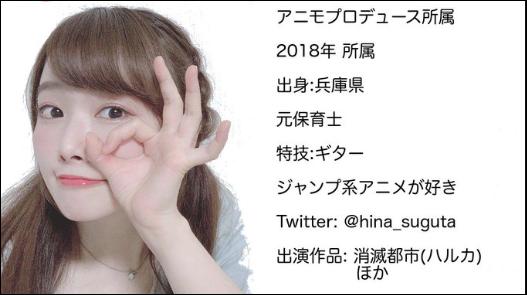 直田姫奈、バンドリ、声優、保育士